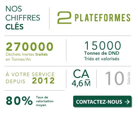 chiffres-guyenne-environnement-2020